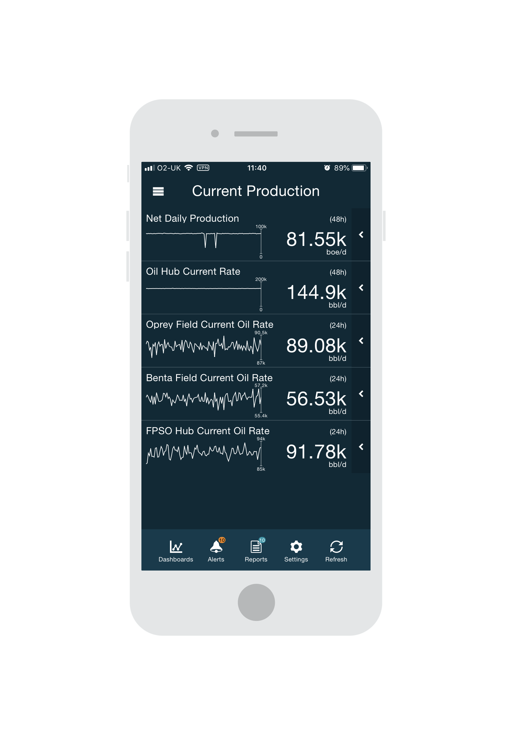 Create and subscribe to dashboards   Eigen